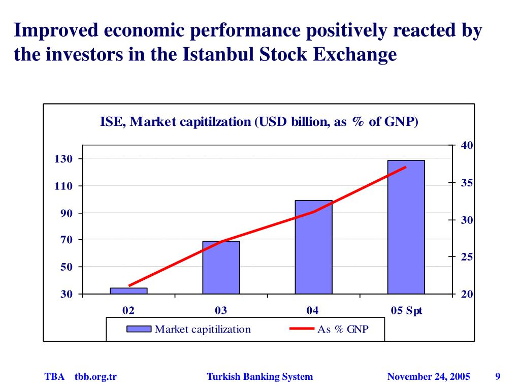 Improved economic performance positively reacted by the investors in the Istanbul Stock Exchange