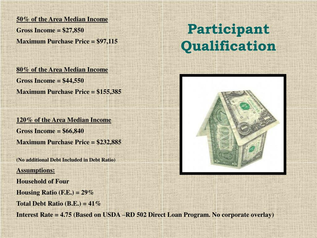 Participant Qualification