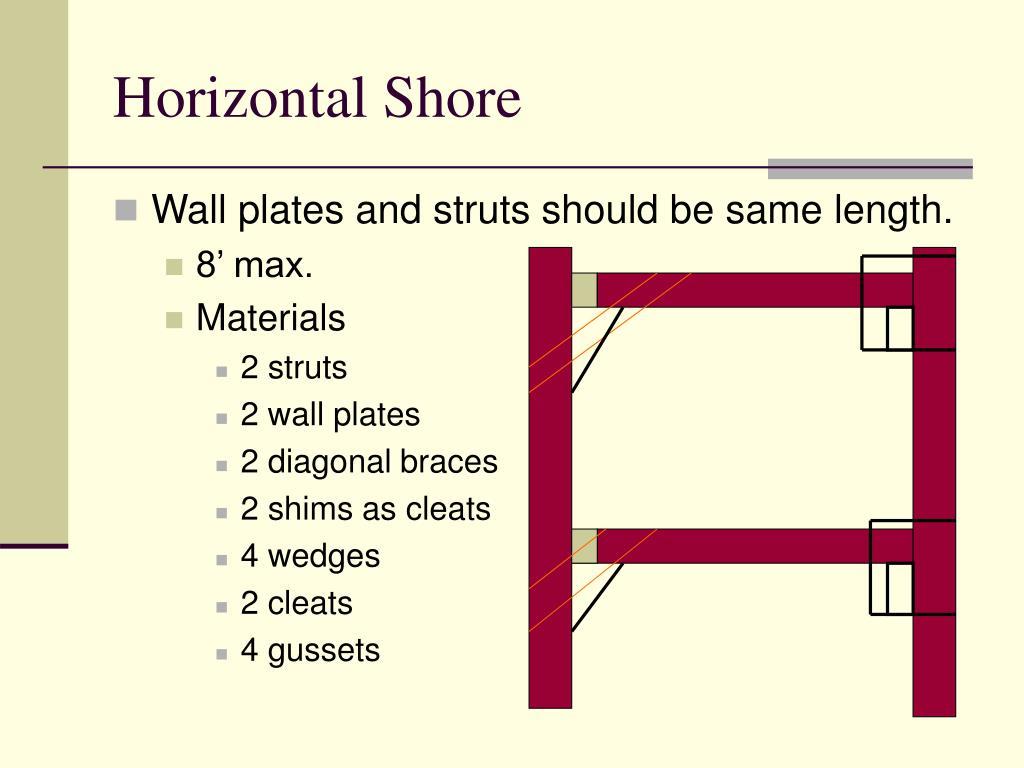 Horizontal Shore