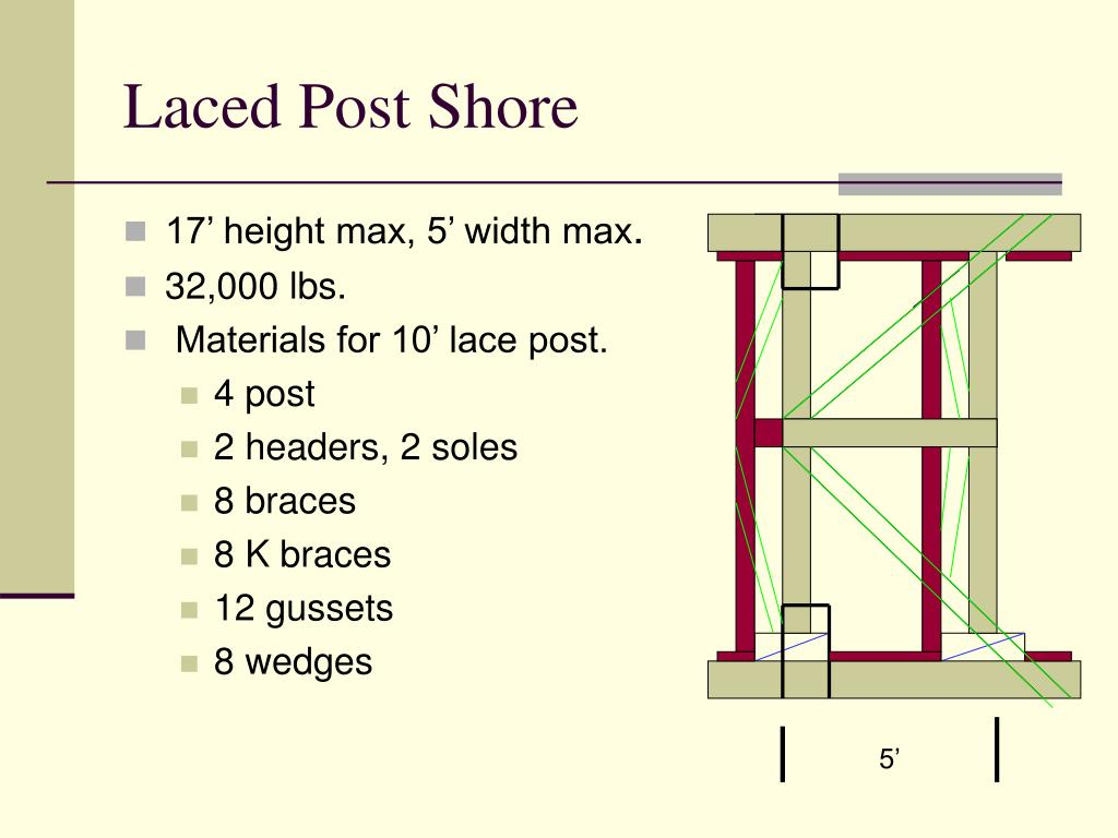 Laced Post Shore
