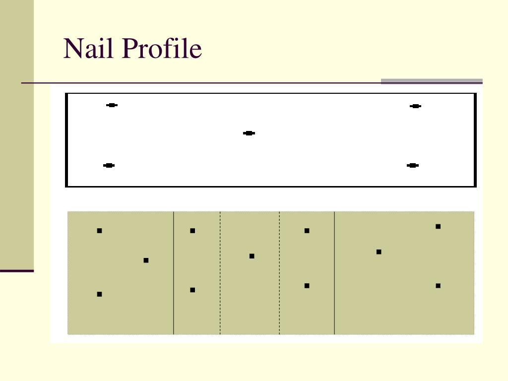 Nail Profile