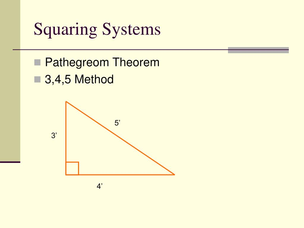Squaring Systems