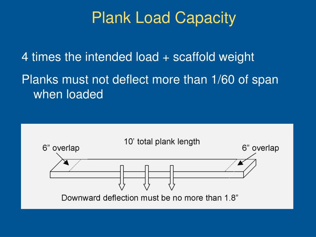 Plank Load Capacity