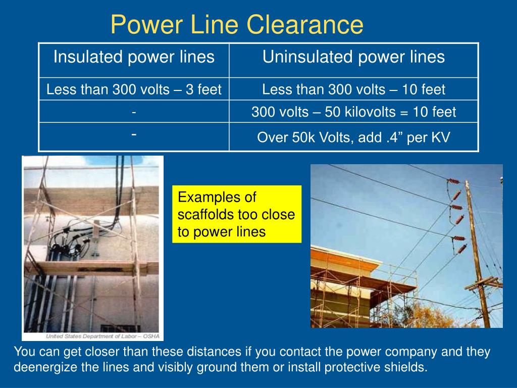 Power Line Clearance