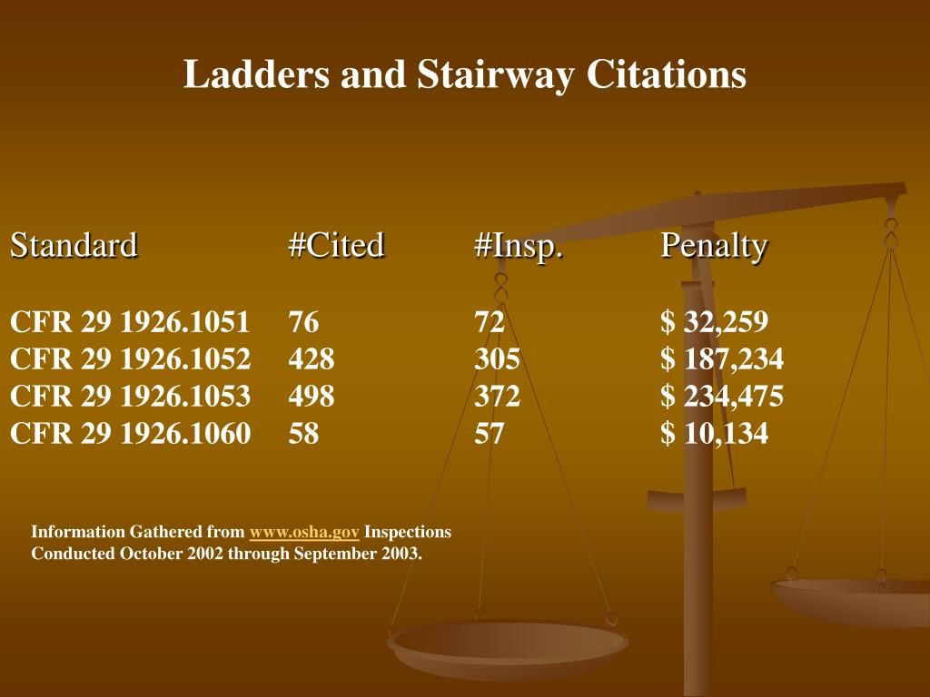 Ladders and Stairway Citations