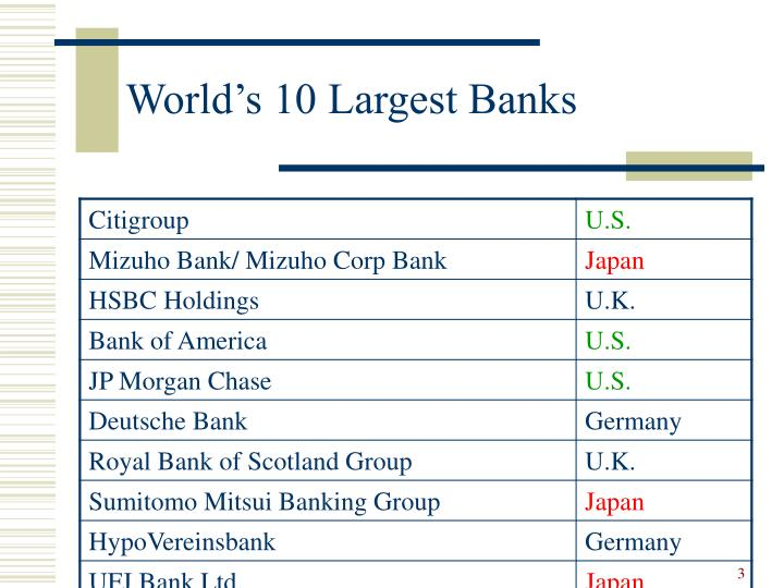 World s 10 largest banks