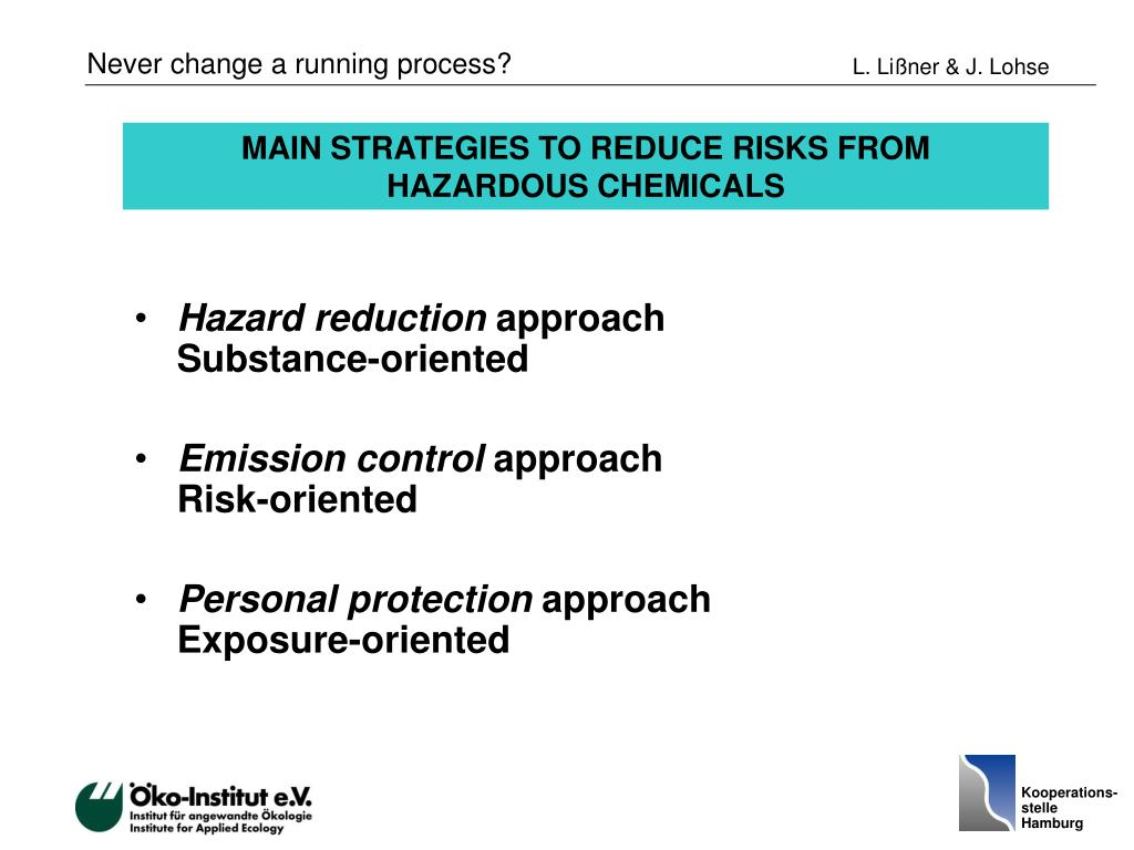 MAIN STRATEGIES TO REDUCE RISKS FROM