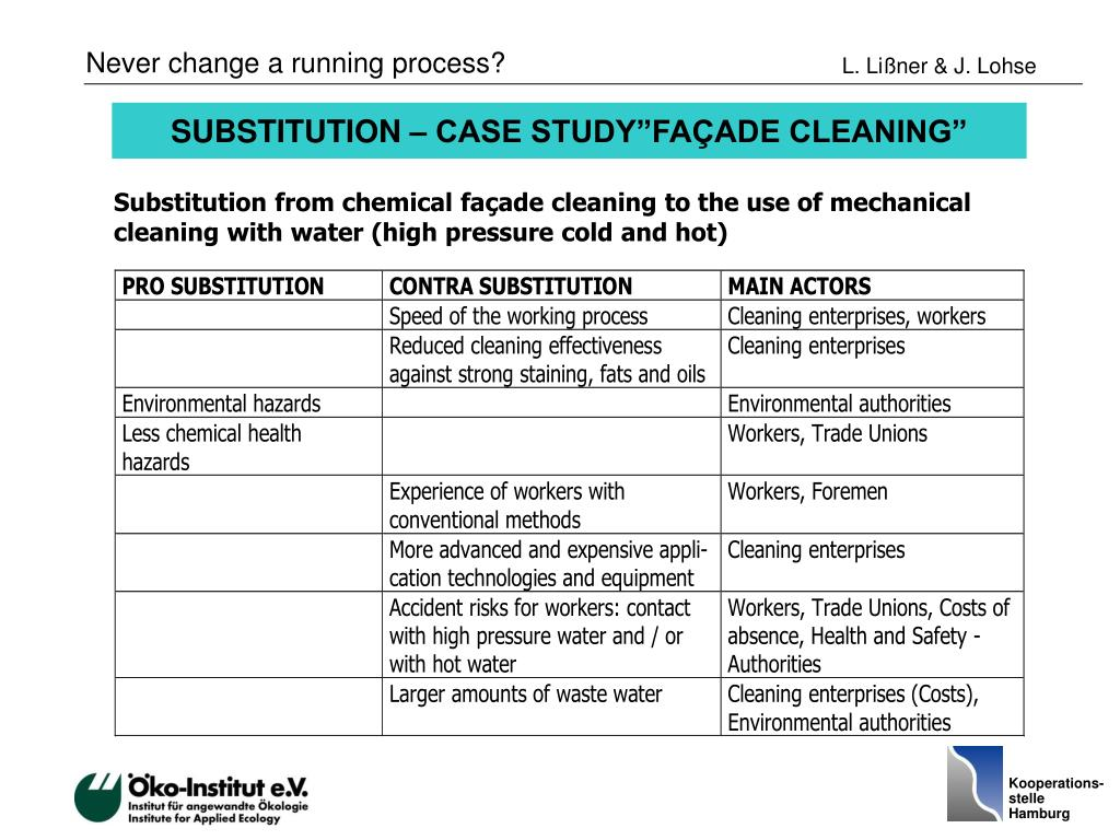 "SUBSTITUTION – CASE STUDY""FAÇADE CLEANING"""