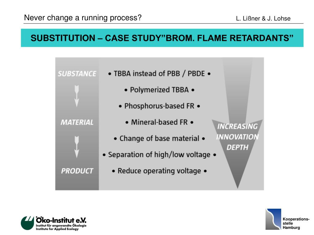 "SUBSTITUTION – CASE STUDY""BROM. FLAME RETARDANTS"""