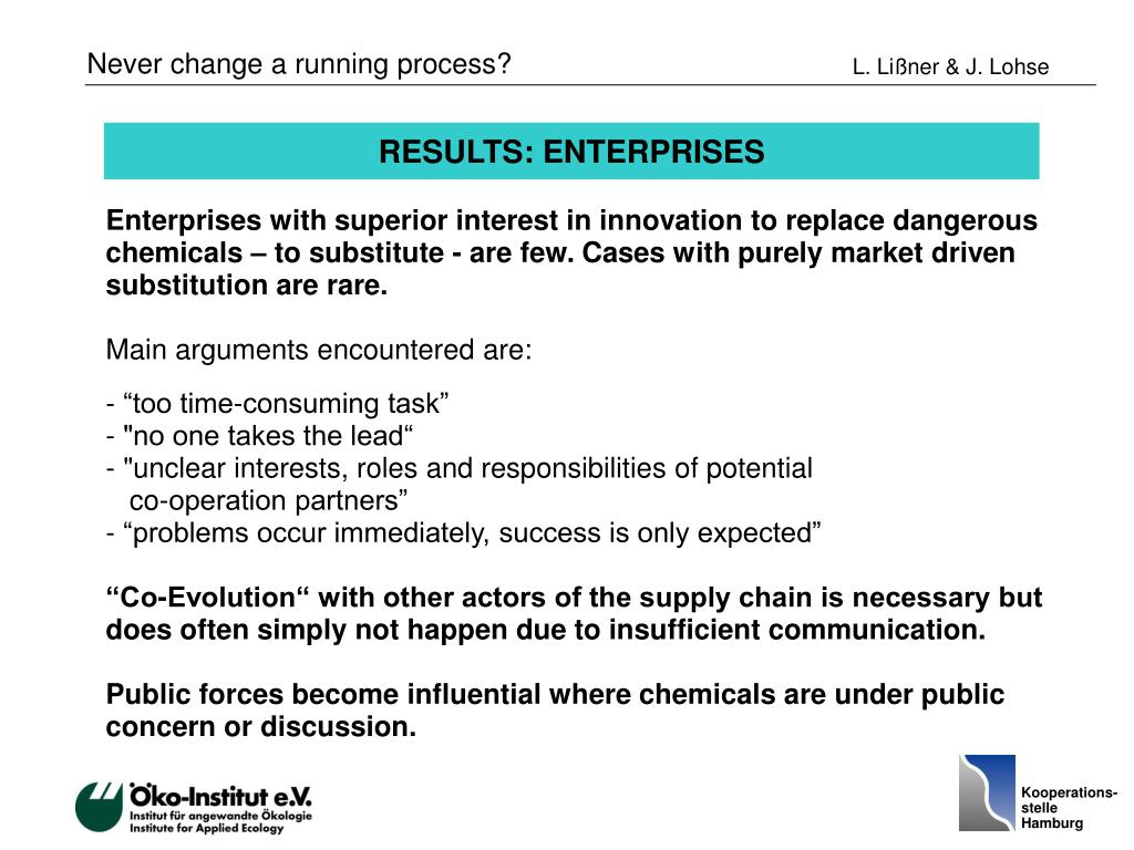 RESULTS: ENTERPRISES