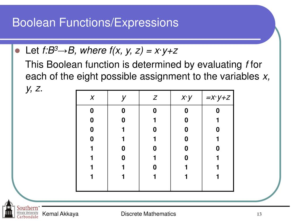 Boolean Functions/Expressions