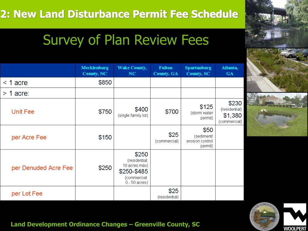 2: New Land Disturbance Permit Fee Schedule