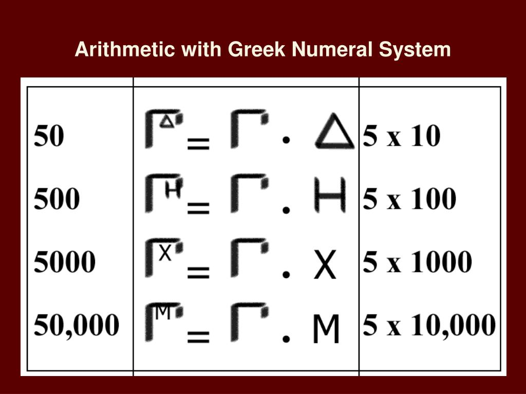 Arithmetic with Greek Numeral System