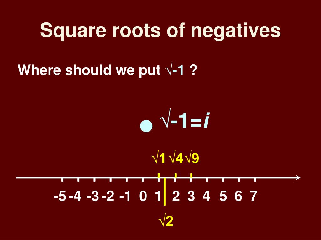 Square roots of negatives