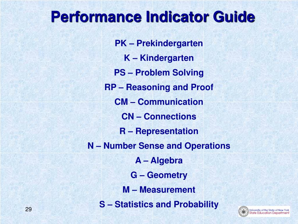 Performance Indicator Guide