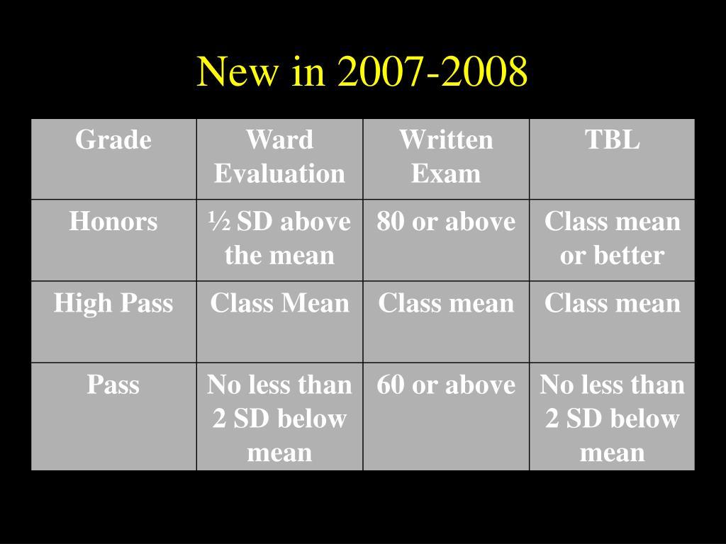 New in 2007-2008