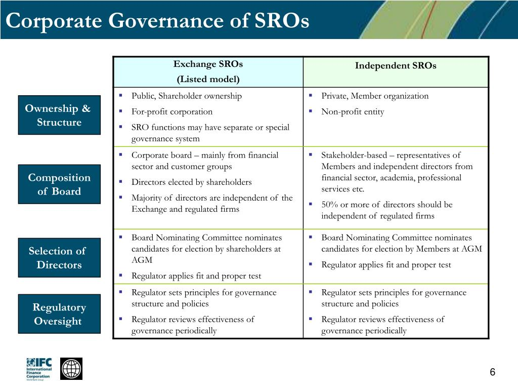 Corporate Governance of SROs