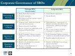corporate governance of sros