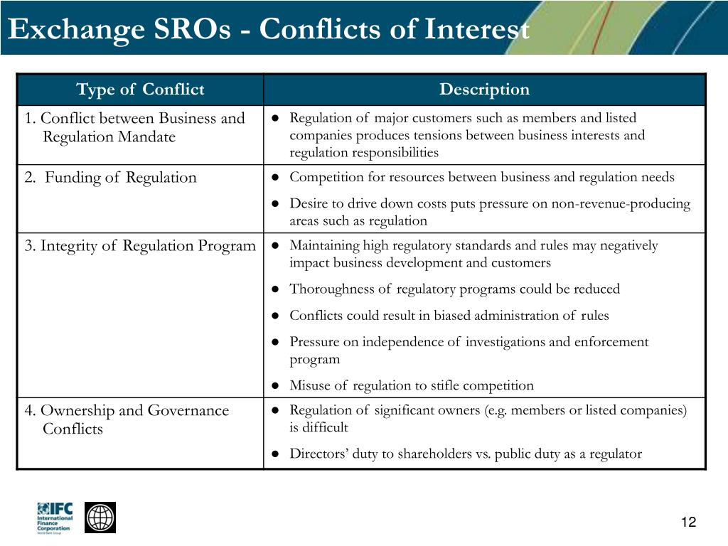 Exchange SROs - Conflicts of Interest