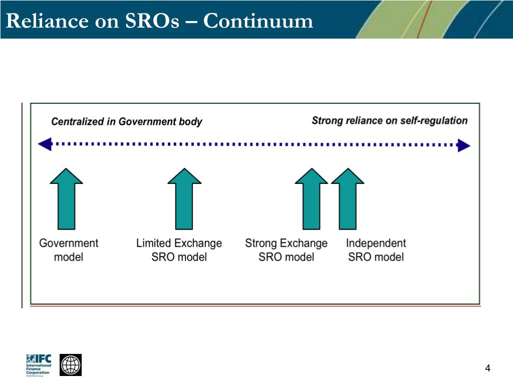 Reliance on SROs – Continuum