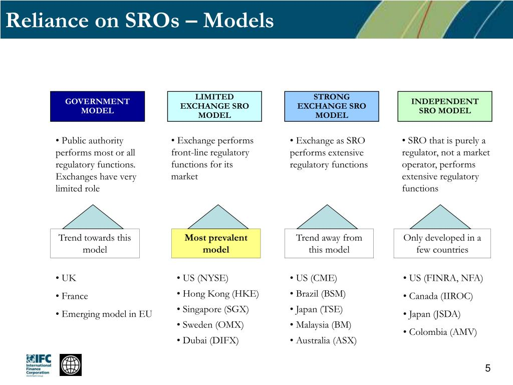 Reliance on SROs – Models