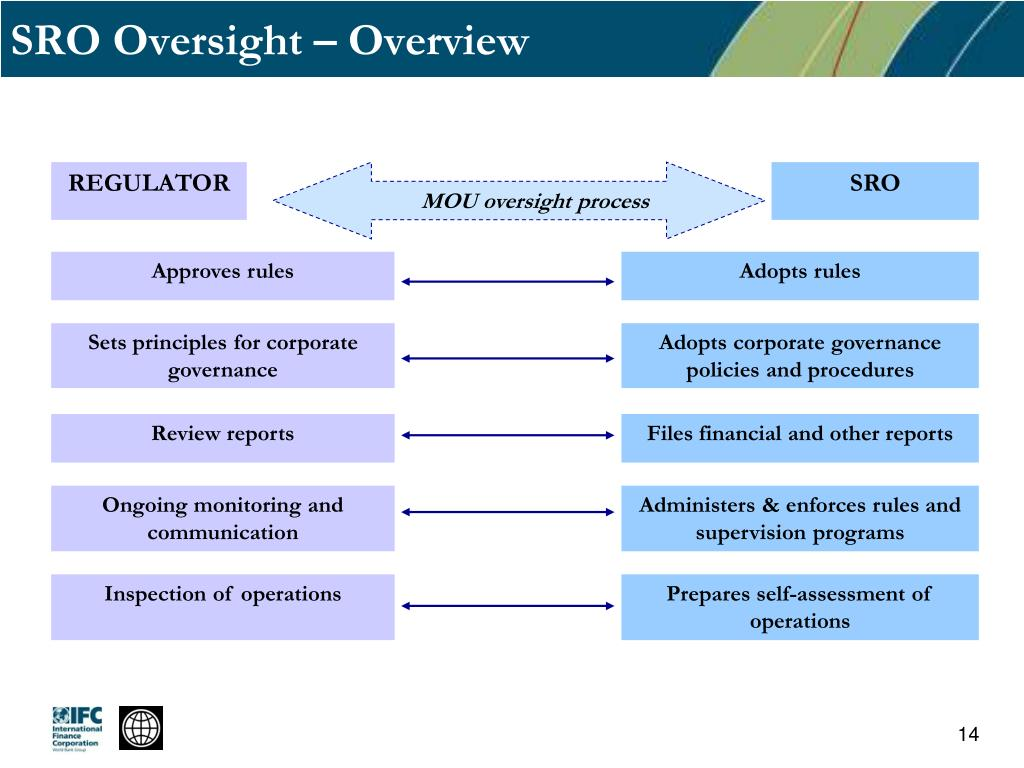 SRO Oversight – Overview