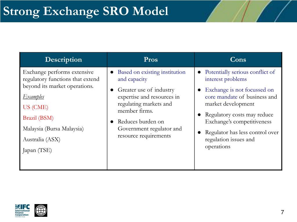 Strong Exchange SRO Model