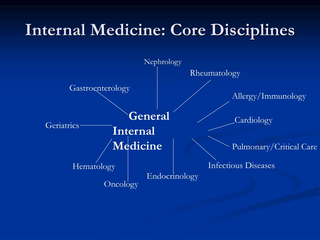 Internal Medicine: Core Disciplines