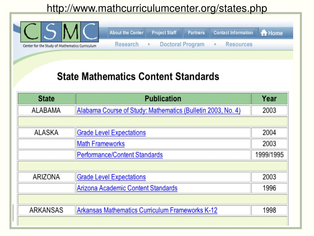http://www.mathcurriculumcenter.org/states.php