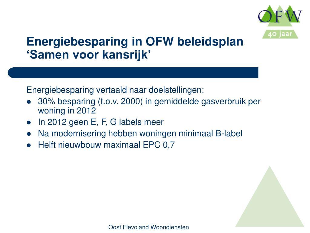 Energiebesparing vertaald naar doelstellingen: