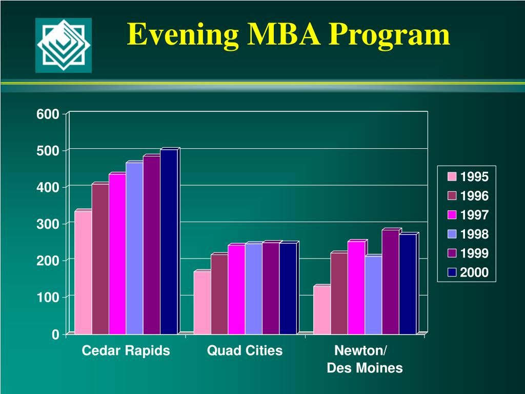 Evening MBA Program