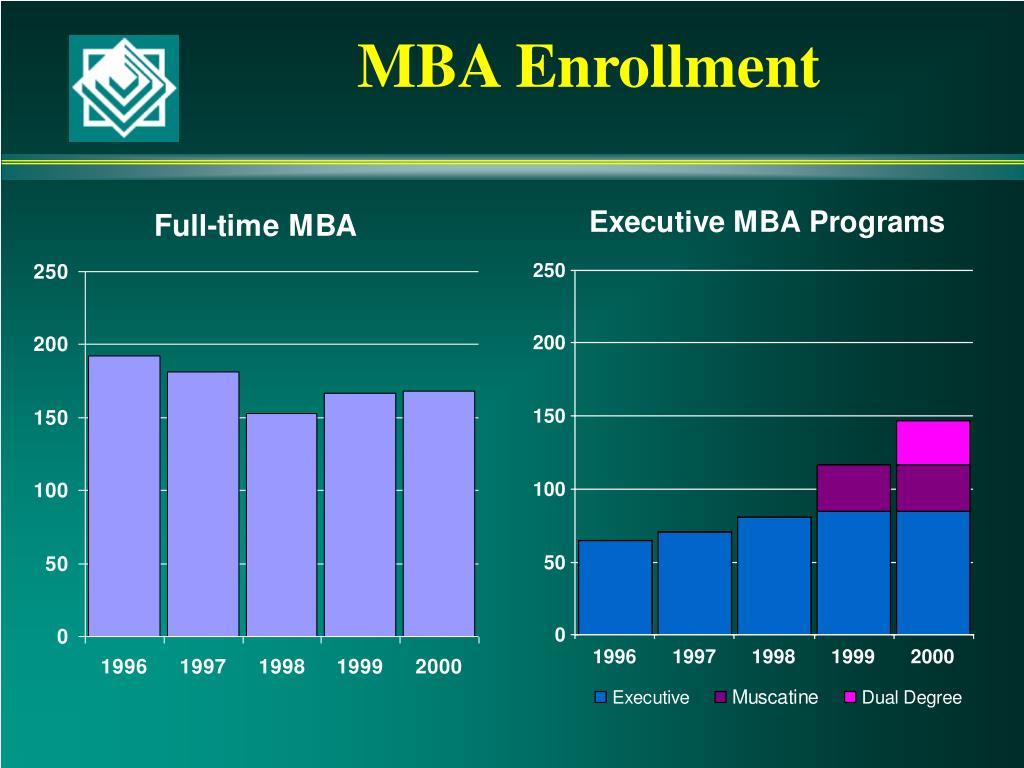 MBA Enrollment