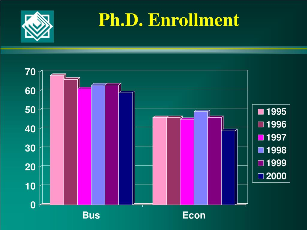 Ph.D. Enrollment