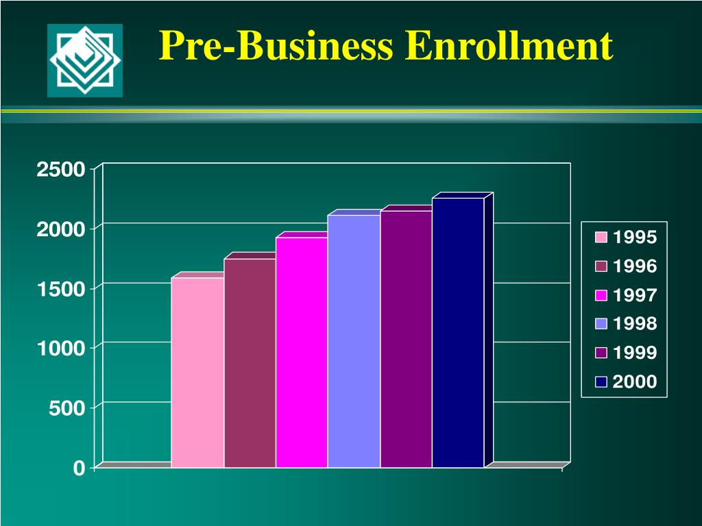 Pre-Business Enrollment