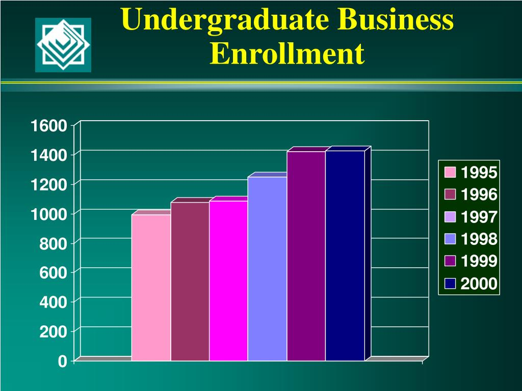 Undergraduate Business Enrollment