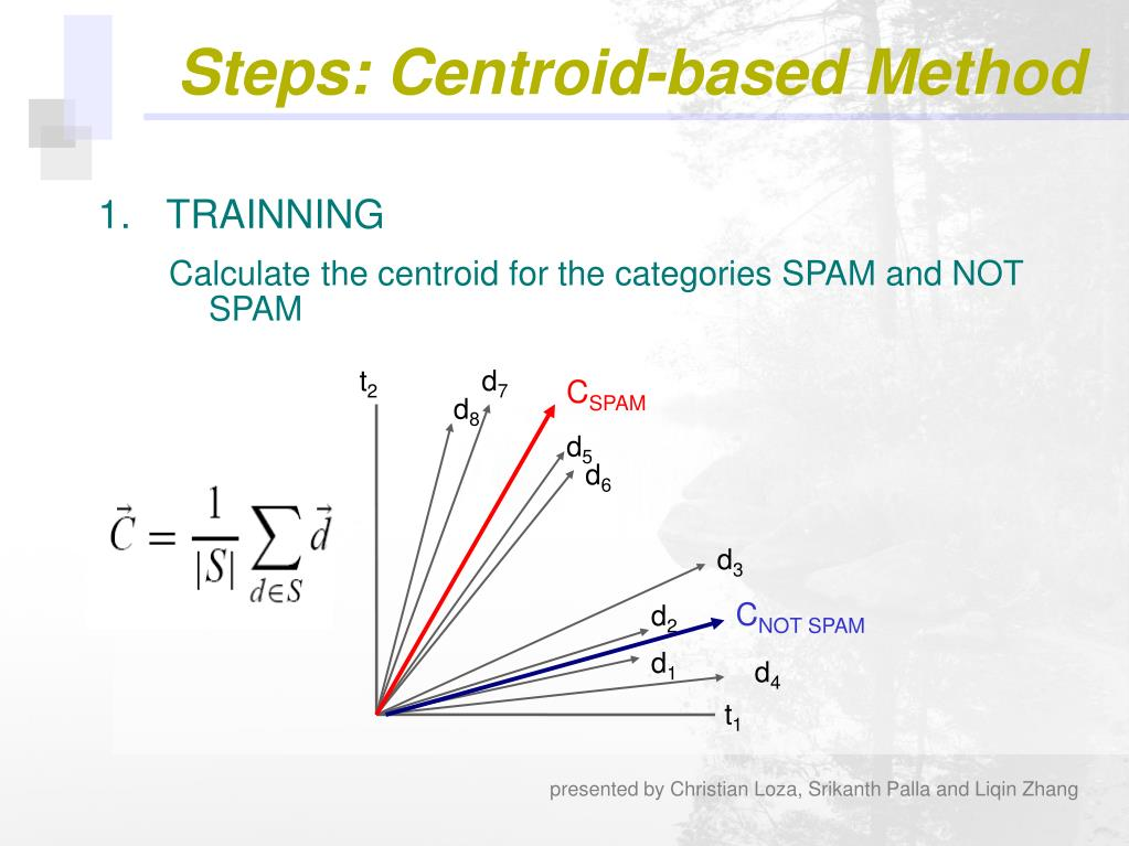 Steps: Centroid-based Method