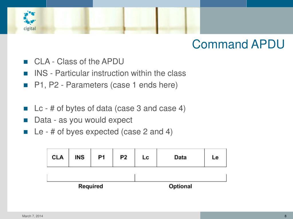 Command APDU