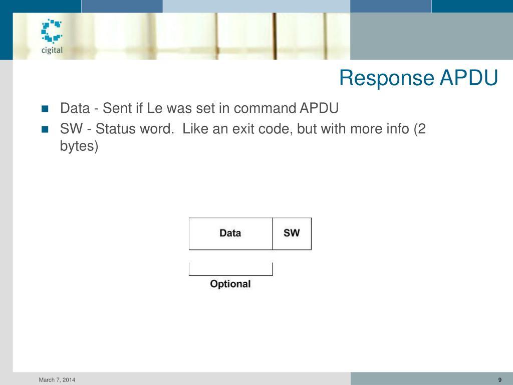 Response APDU