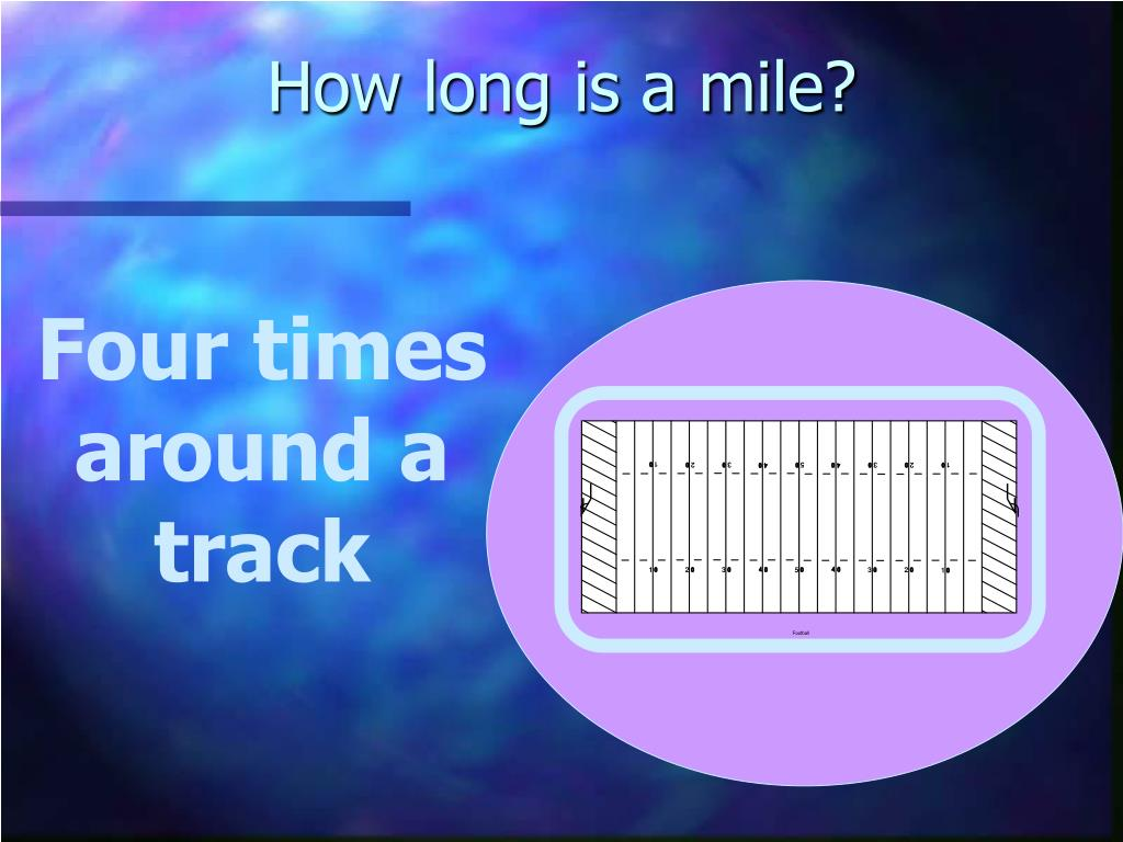How long is a mile?