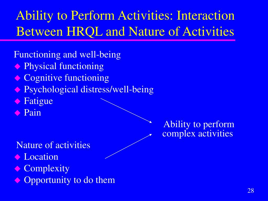 Ability to Perform Activities: Interaction Between HRQL and Nature of Activities