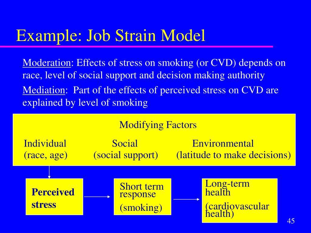 Example: Job Strain Model