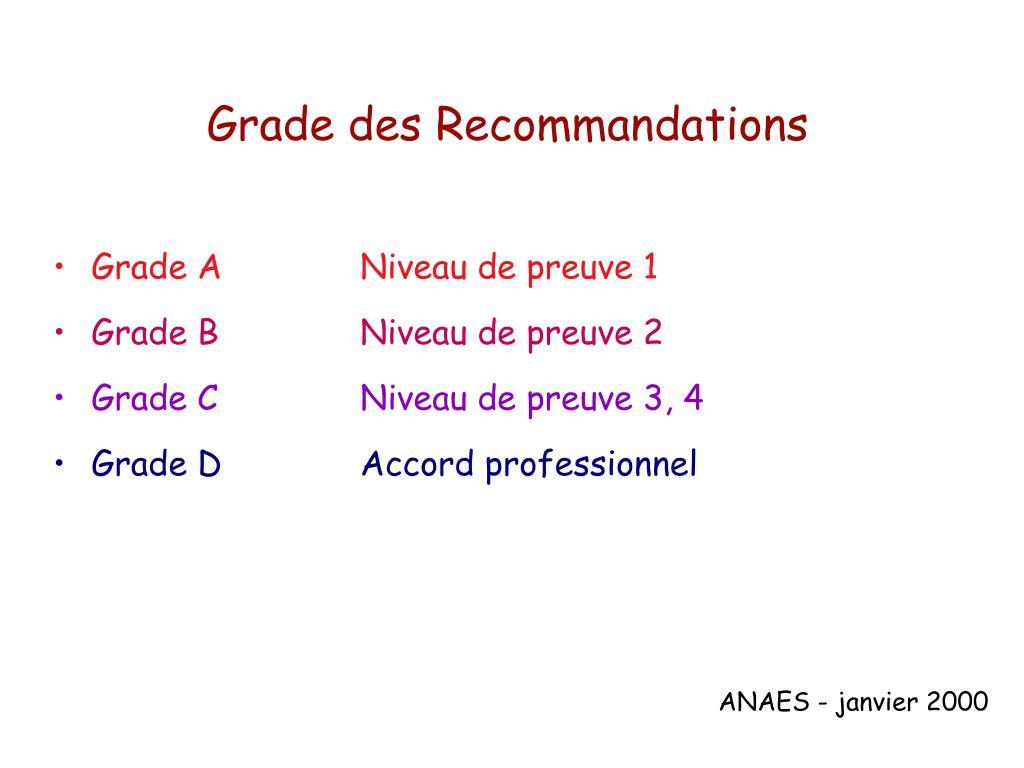 Grade des Recommandations