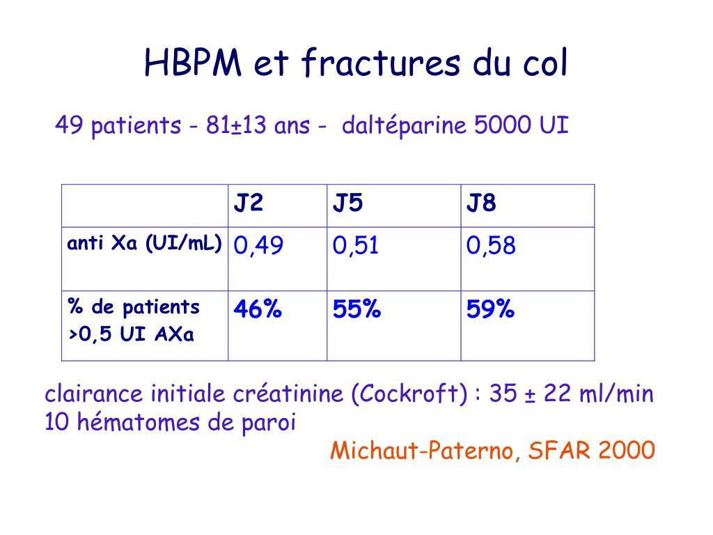 HBPM et fractures du col