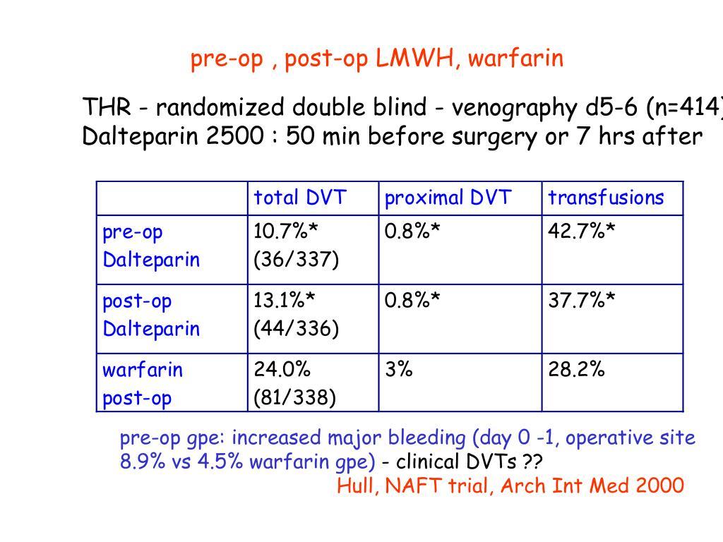 pre-op , post-op LMWH, warfarin