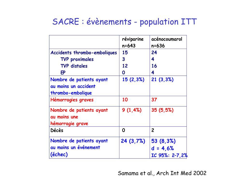 SACRE : évènements - population ITT
