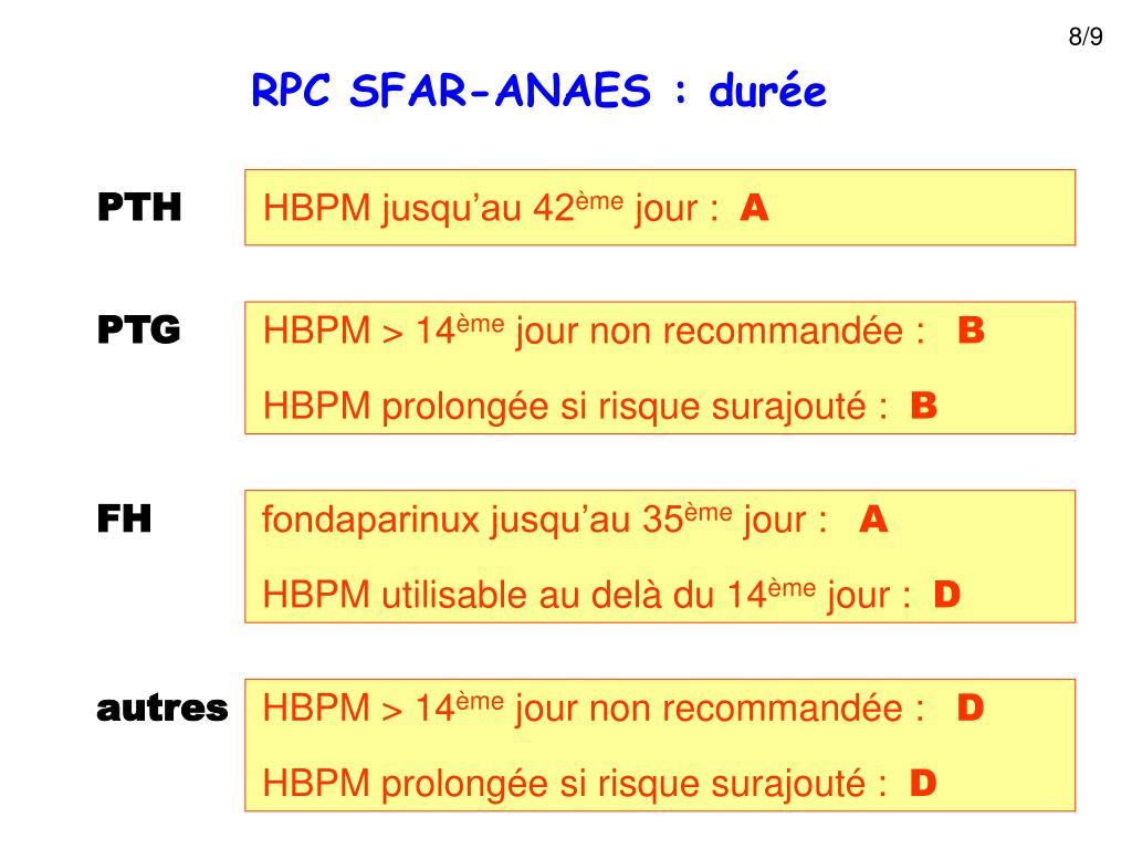 HBPM > 14