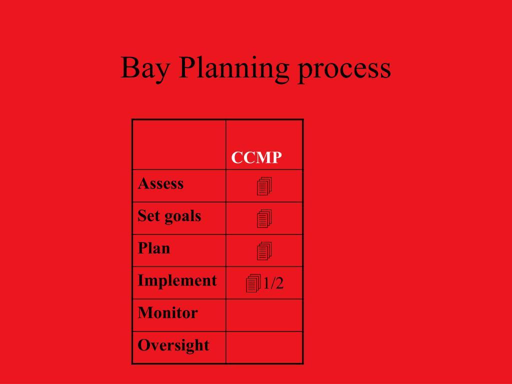 Bay Planning process