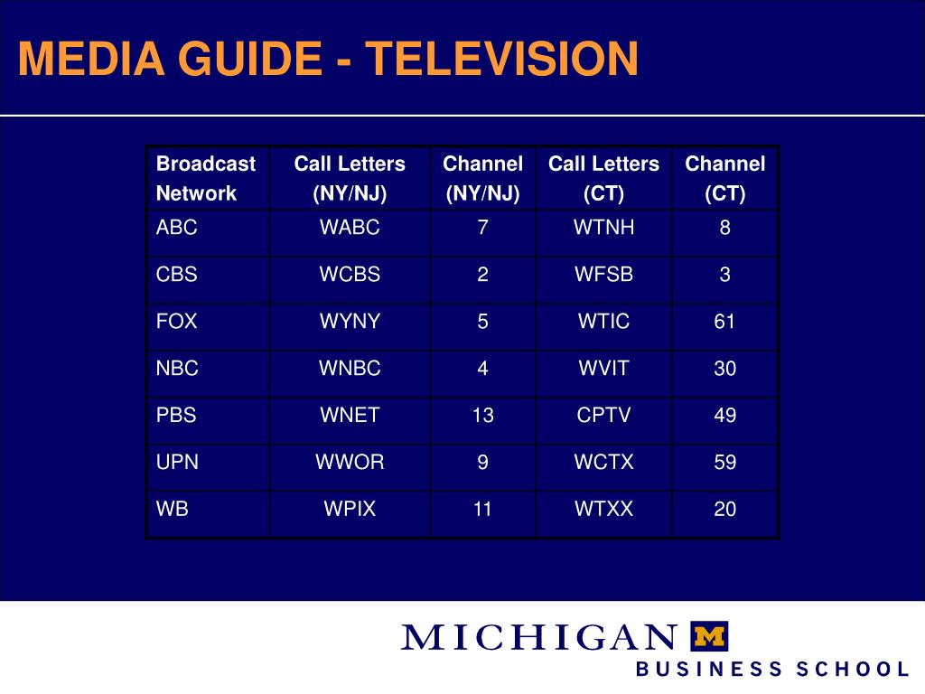 MEDIA GUIDE - TELEVISION