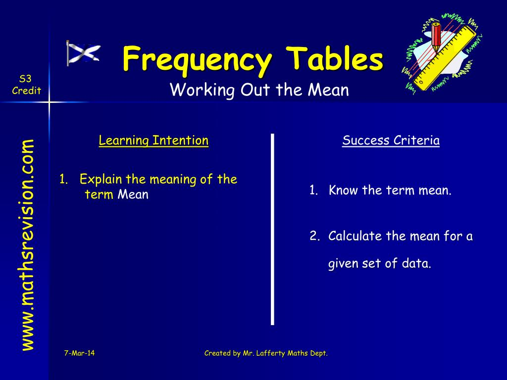 Frequency Tables