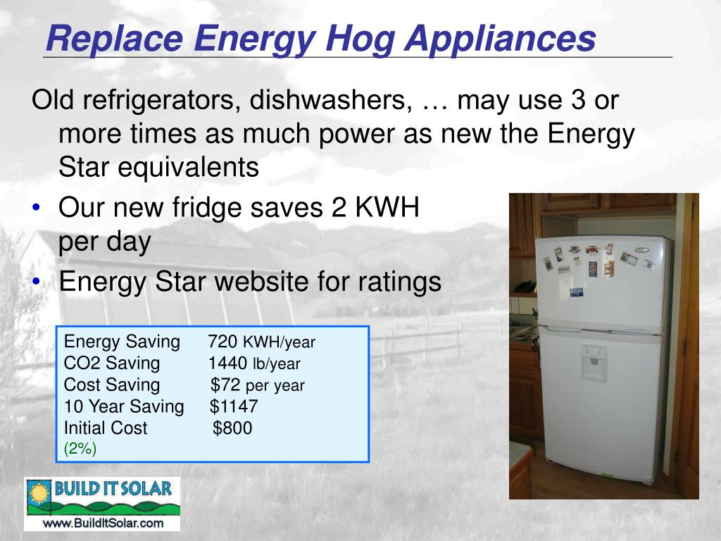 Replace Energy Hog Appliances